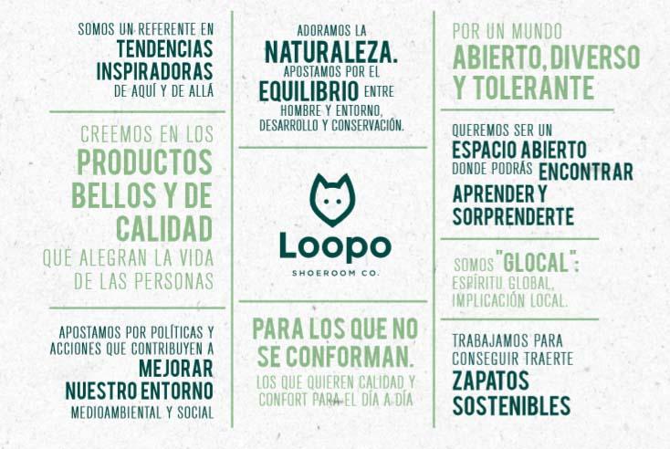 Imagen de Mision de Loopo